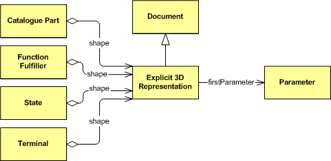 Document linking coinswiki uml class diagram of the explicit 3d representation class and its subclasses ccuart Image collections